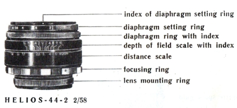 Helios_44-2_diagram